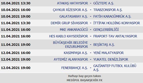 Süper Lig 33. Hafta maç sonuçları, Süper Lig Puan Durumu, 34. Hafta maçları