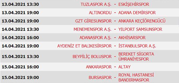 Süper Lig 34. Hafta maç sonuçları, Süper Lig puan durumu ve 35. Hafta maçları