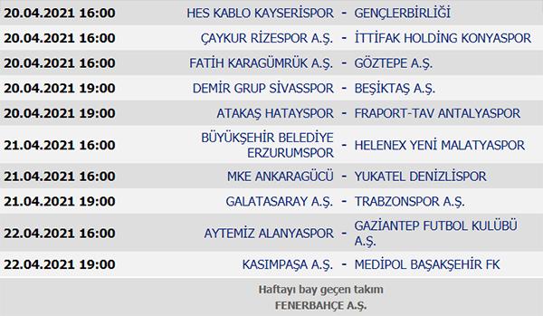 Süper Lig 35. Hafta maç sonuçları, Süper Lig puan durumu, 36. Hafta maçları
