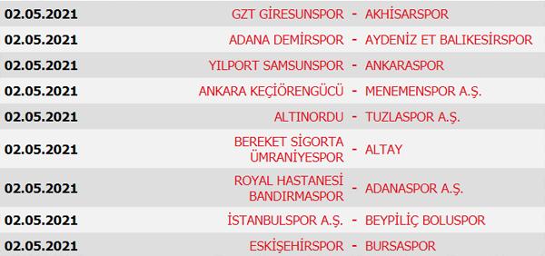 Süper Lig 37. Hafta maç sonuçları, Süper Lig Puan durumu ve 38. Hafta maç programı