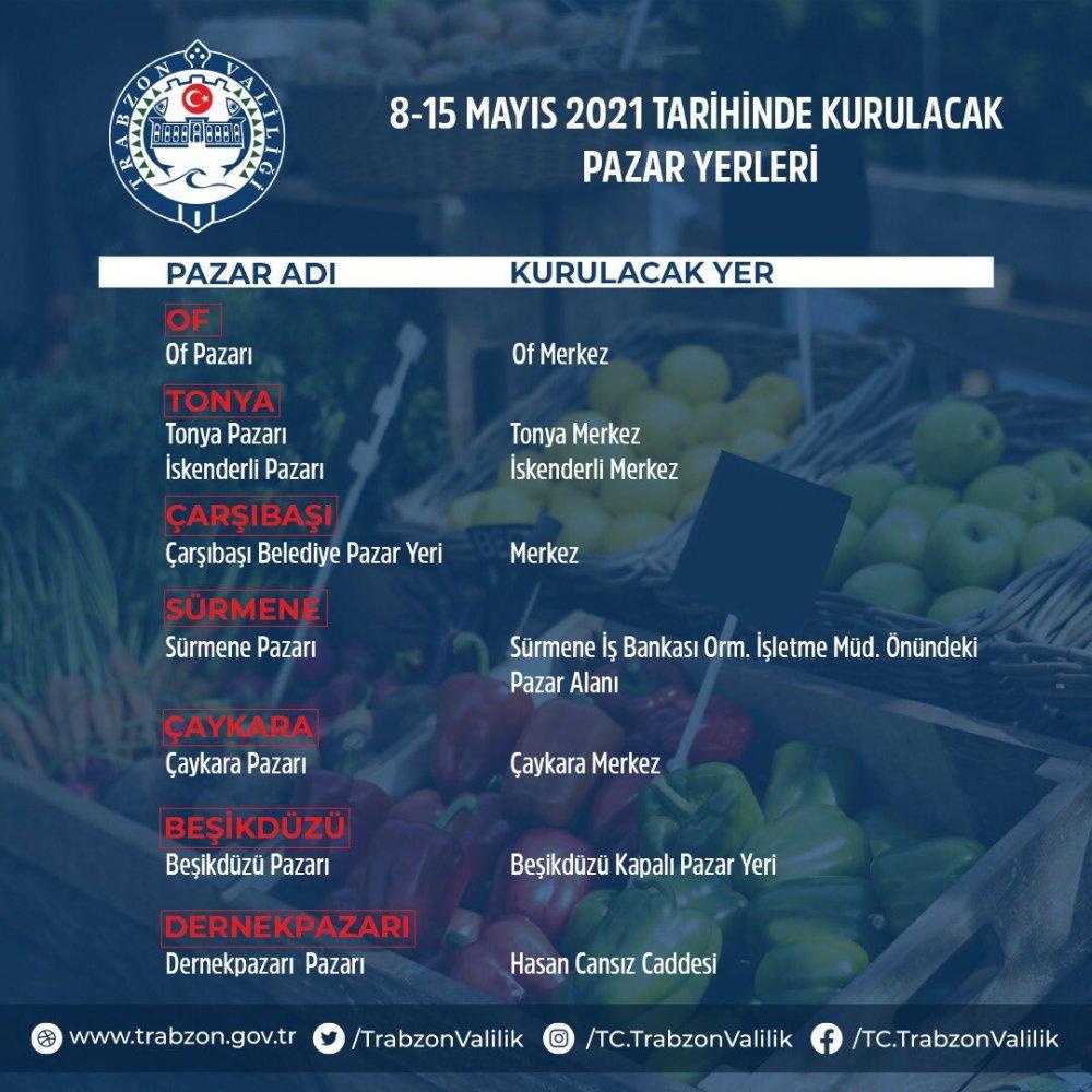 Trabzon'da 8-15 Mayıs'ta kurulacak pazar yerleri belli oldu