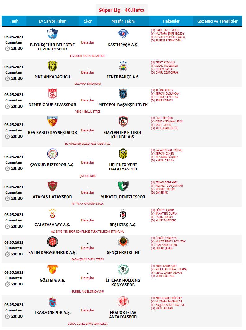 Trabzonspor Antalyaspor maçının hakemleri açıklandı