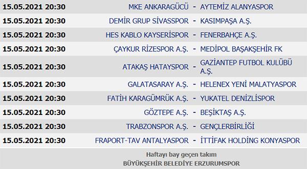 Süper Lig 41. Hafta maç sonuçları, Süper Lig puan durumu ve 42. Hafta maçları