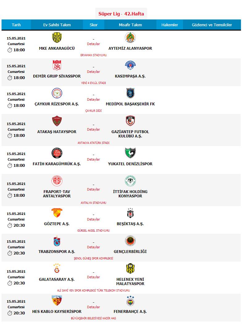 TFF duyurdu! Süper Lig'de 6 maçın saati değişti
