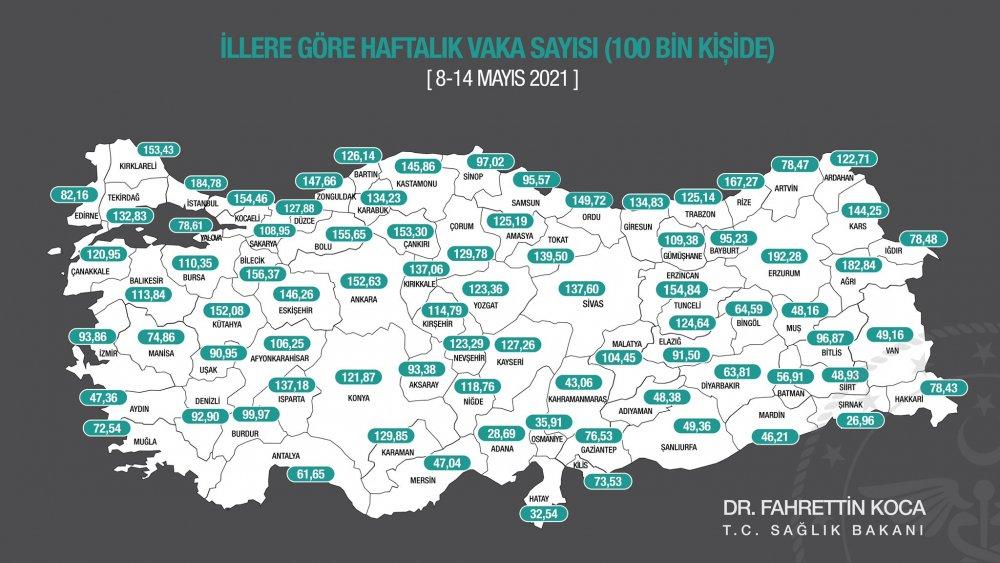Sağlık Bakanı Koca Trabzon'daki vaka oranını açıkladı!