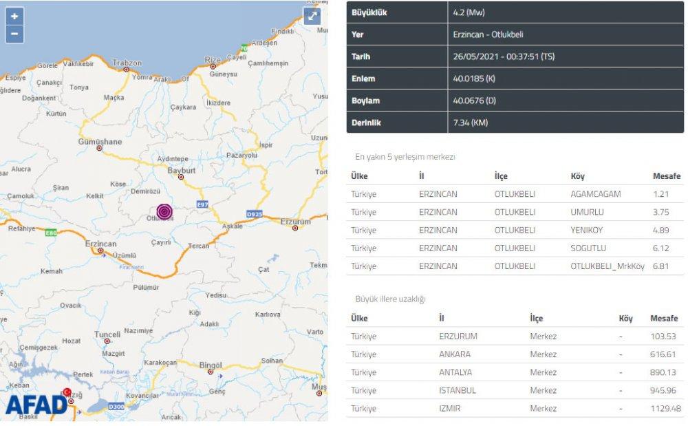 Erzincan'da deprem! Trabzon'da da hissedildi