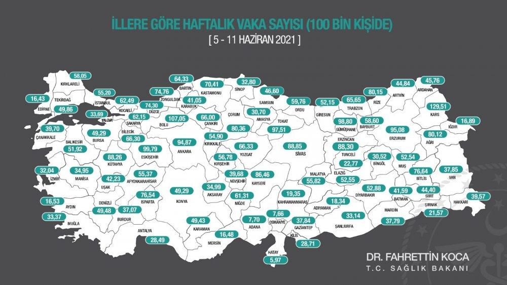 İşte Trabzon'un haftalık koronavirüs vaka sayısı!