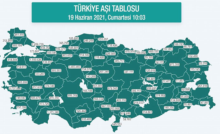 Karadeniz'de 1 milyon 848 bin kişiden fazlasının aşısı tamamlandı