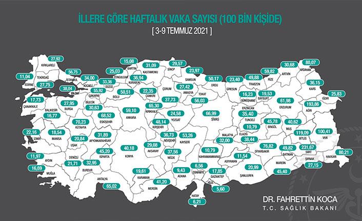 Trabzon'da vaka sayıları yükselişe geçti