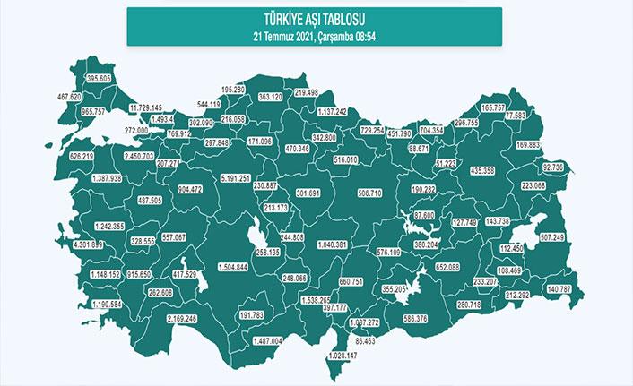 Trabzon'da toplam kaç kişi aşılandı?