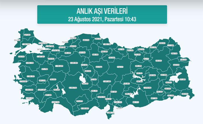 Trabzon'da kaç kişi aşılandı? İşte aşıda son durum