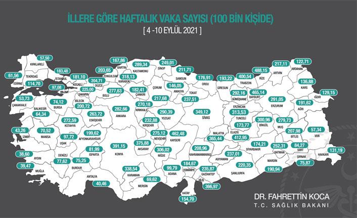 Bakan Koca haftalık vaka haritasını açıkladı!