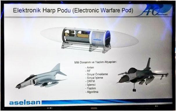 İşte milli savaş uçağı TAİ TF-X