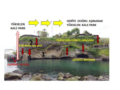 Trabzon'da antik mağaralarının gizemi