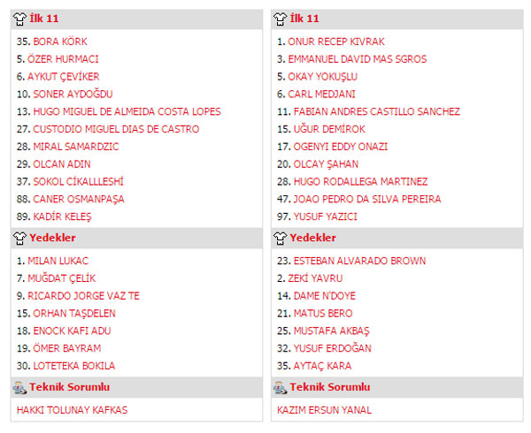 Akhisar Belediyespor Trabzonspor maçı saat kaçta hangi kanalda?