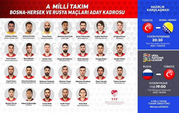 Milli takım aday kadrosu açıklandı - Trabzonspor'dan tek oyuncu