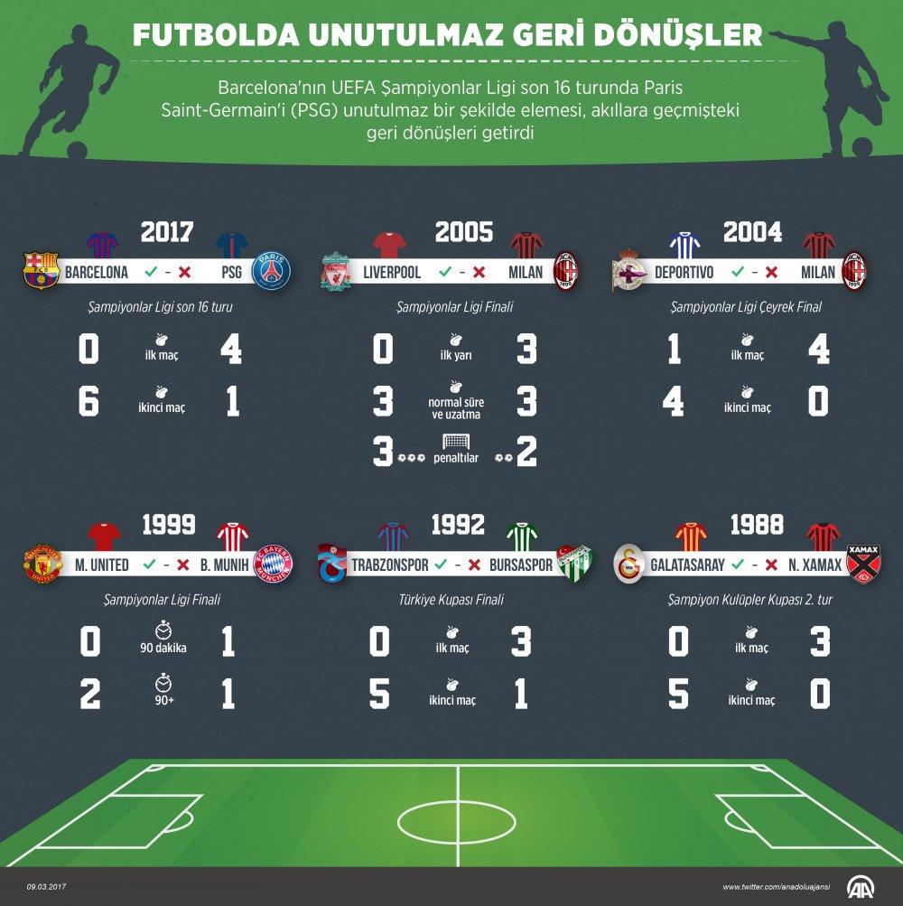 """Futbolda unutulmaz """"geri dönüşler"""": Trabzonspor'un o maçı da var!"""