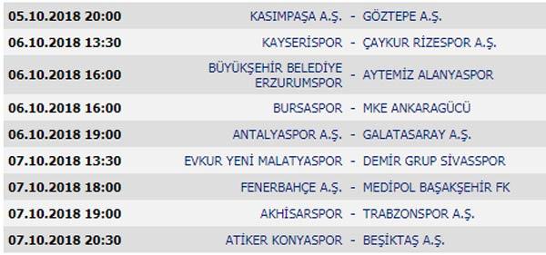 Spor Toto Süper Lig 7. Hafta maçları, Puan durumu ve 8. Hafta maç programı