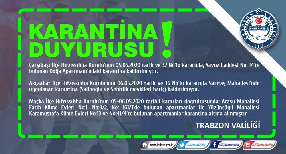 Trabzon'da karantina kararları! 3 ilçede...