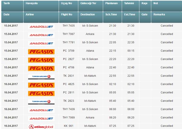 Trabzon'da tüm uçuşlar iptal