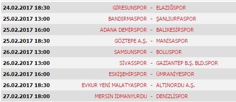 Spor Toto Süper Lig ve TFF 1. Lig 21. Hafta maçları, puan durumu ve gelecek haftanın programı