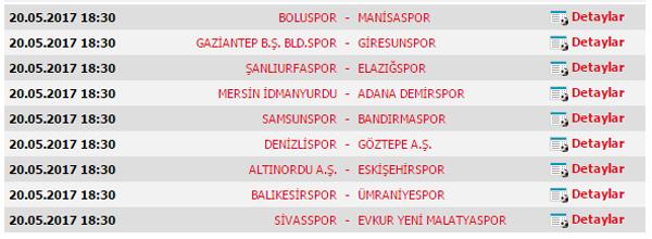 TFF 1. Lig'de 33. hafta maçları, Puan durumu ve gelecek haftanın programı
