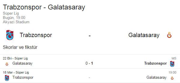 Trabzonspor Galatasaray Maçı saat kaçta hangi kanalda?