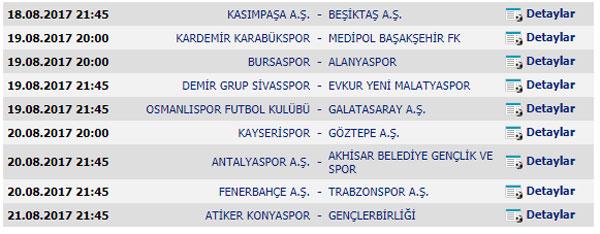 Spor Toto Süper Lig 1. Hafta maç sonuçları, puan durumu ve gelecek haftanın maçları