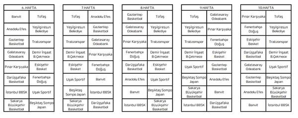 Trabzonspor'un rakibi belli oldu: Kuralar çekildi