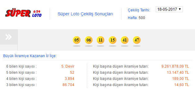 18 Mayıs 2017 Süper Loto Sonuçları - 500. Hafta