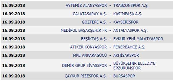 Spor Toto Süper Lig 4. Hafta maçları, puan durumu ve 5. Hafta programı
