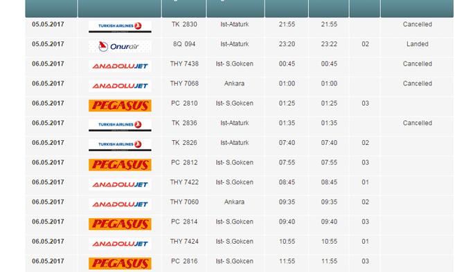 THY'den Trabzon'a seyahat edecek yolculara önemli uyarı!