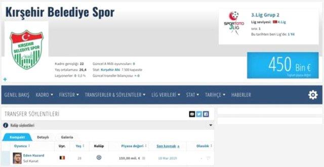 Eden Hazard Kırşehir Belediyespor'a...