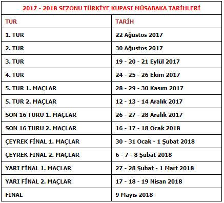 Türkiye Kupası 1. tur kura çekimi yapıldı: Trabzon'dan tek takım...