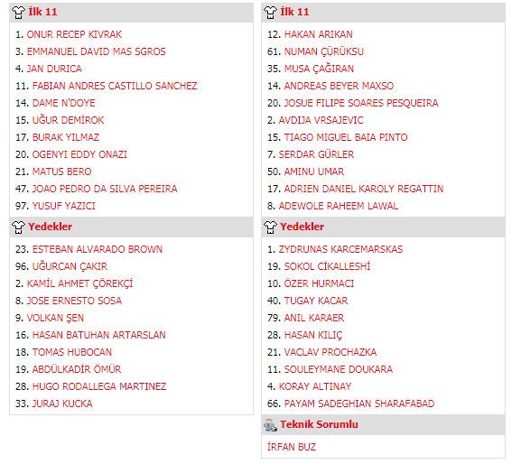Trabzonspor Osmanlıspor maçı saat kaçta hangi kanalda yayınlanacak? Karşılaşmaya dair bütün ayrıntılar bu sayfada…
