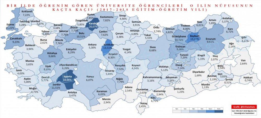 Trabzon'un yüzde kaçı üniversiteli?