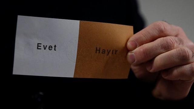 Gümüşhane referandum sonuçları 2017 - Gümüşhane seçim sonuçları
