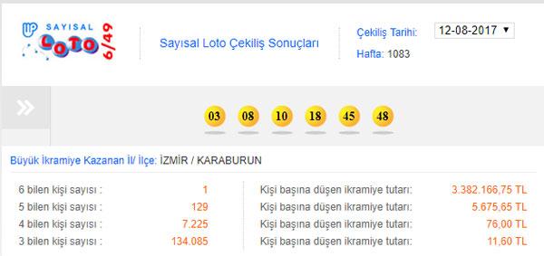 Sayısal Loto Sonuçları 12 Ağustos - MPİ Sayısal Loto Sonuçları