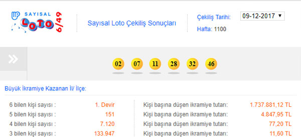 Sayısal Loto Sonuçları öğrenme sayfası - MPİ 9 Aralık 2017 1100. hafta