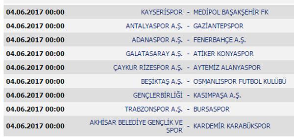 Spor Toto Süper Lig ve TFF 1. Lig'de 22. haftanın programı, puan durumu ve gelecek haftanın programı