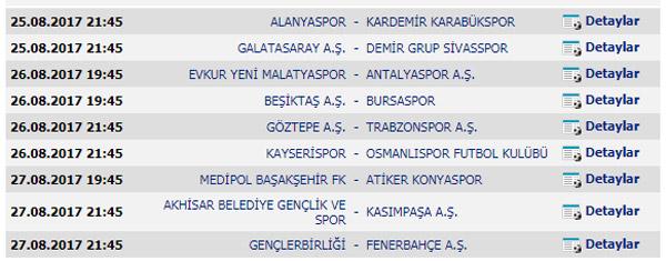 Spor Toto Süper Lig 2. Hafta maçları, puan durumu ve gelecek hafta programı