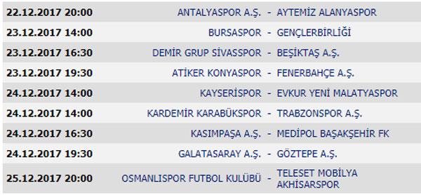 Süper Lig 16. Hafta maçları puan durumu ve gelecek haftanın programı