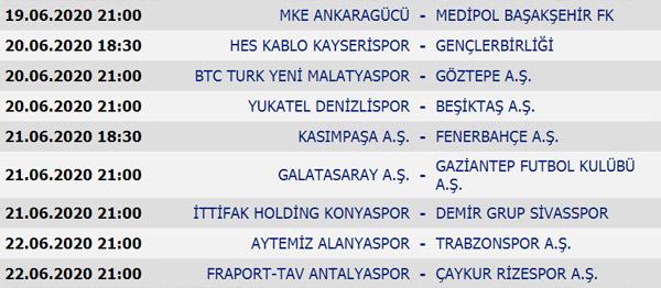 Süper Lig 27. Hafta maçlarının sonuçları, puan durumu ve 28. Hafta maç programı