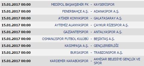 Spor Toto Süper Lig ve TFF 1. Lig 16. Hafta maçları, sonuçları Puan durumu ve gelecek haftanın programı