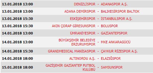 Süper Lig 17. Hafta maçları, puan durumu ve 18. hafta maçları