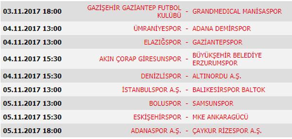 Spor Toto Süper Lig 10. Hafta maçları, puan durumu ve gelecek hafta maçları