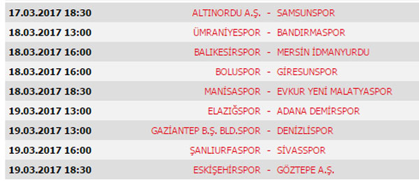Spor Toto Süper Lig ve TFF 1. Lig'de 24. Hafta maçları puan durumu ve gelecek haftanın programı