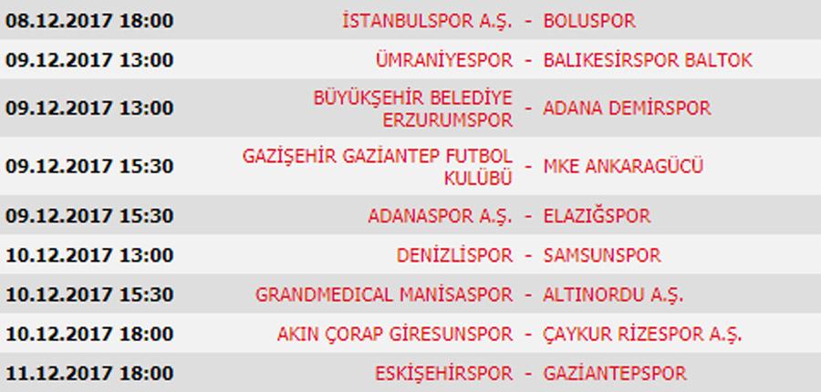 Süper Lig'de 14. Hafta maçları puan durumu ve gelecek haftanın maçları