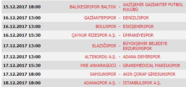 Süper Lig'de 15. Hafta maçları, puan durumu ve gelecek hafta maçları