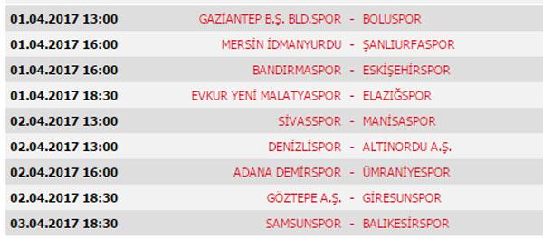 Spor Toto Süper Lig ve TFF 1. Lig'de 25. Hafta maçları, puan durumu ve gelecek hafta programı